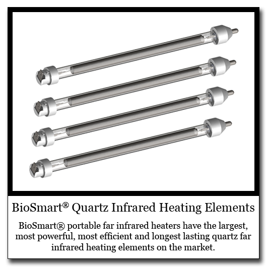 BioSmart Quartz Infrared Heating Elements