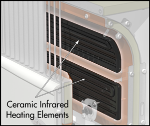 Save Money With Cheap Infrared Heat Cut Costs On Your